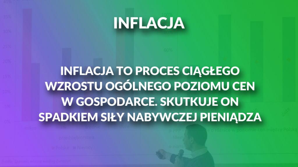inflacja